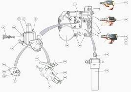 hd wallpapers wiring diagram for hydraulic switch box