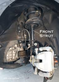 car front suspension when struts and shock absorbers should be replaced