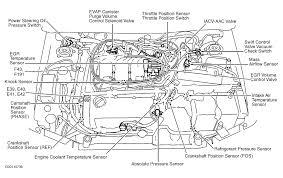 2000 Nissan Maxima Knock Sensor I Have A Code For A Knock Sensor
