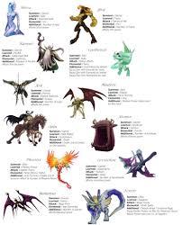 Ff9 World Map by Walkthrough Final Fantasy Ix Nightravens Final Fantasy Wiki