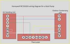 wiring diagram for intertherm ac u2013 the wiring diagram u2013 readingrat net