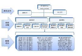 entreprise si鑒e social 鑑識偵探營 2017 臺灣誘捕技術研討會 honeycon 2017