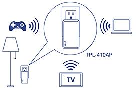 tpl 410ap wifi everywhere powerline 500 kit trendnet tpl 410apk