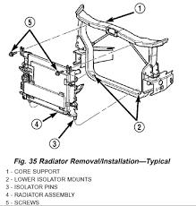 2003 dodge durango radiator directions to replace a radiator on a 2002 dodge dakota