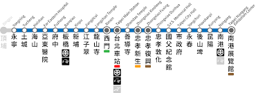 Taipei Subway Map by File Map Of Taipei Metro Bannan Line New Png Wikimedia Commons