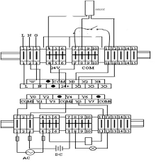 mitsubishi plc input and output wiring diagram plc programming