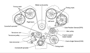 2006 honda pilot timing belt replacement kia sedona questions what is 2005 kia sedona timing belt play