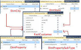 Fact Tables Designing Ssis Star Schema Using Dimensions And Fact Table Learn