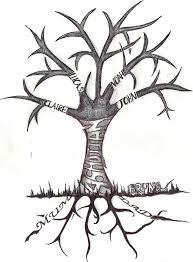 family tree tattoos tatting and tatoos