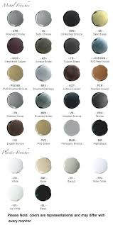 Bathroom Fixture Finishes How To Choose The Finish For Bathroom Bathroom Fixture Finishes