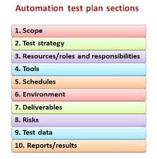 test plan template apple iwork testing plan template acceptance