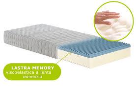 materasso memory pro e contro materasso memory quale scegliere avec come un notizie 24