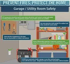 esfi fire prevention week 2015 garage utility room safety