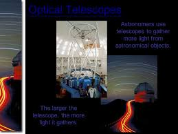 Visible Light Examples Telescopes Types Of Telescopes There Are Telescopes In All Emag