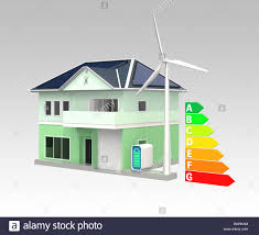 smart house powered by solar and wind energy energy
