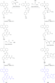 recent developments in the synthesis and biological activity of
