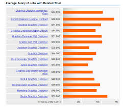 layout artist salary philippines index of postpic 2011 05