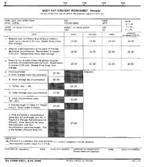 body fat worksheet worksheets