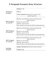 outline of an essay sample sample persuasive essay outline for your cover with sample sample persuasive essay outline about service with sample persuasive essay outline