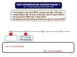 cara membuat faktur pajak untuk uang muka pajak pertambahan nilai