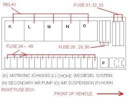 2001 s500 fuse diagram mercedes benz forum