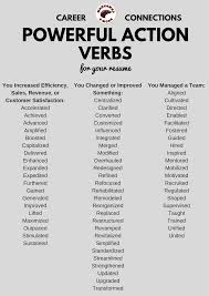 Resume Examples Cashier Experience Strong Action Verbs For Resumes Resume For Your Job Application