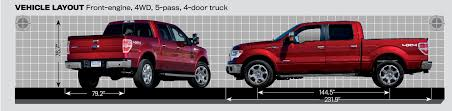 2012 ford f150 dimensions 2013 truck of the year contenders truck trend