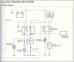 cooling system problems