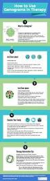 best 25 family therapy ideas on pinterest family therapy