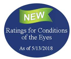 va combined rating table military disability ratings for eye conditions