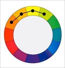 choosing the color palette part 1 understanding color