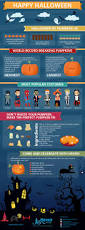 80 best halloween infographics images on pinterest infographics