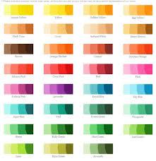 fondantcolors2 best places pinterest food coloring chart