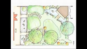 Japanese Garden Layout How To Design A Japanese Garden Part 2