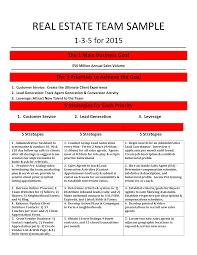 hr development plan template real estate business plan template best annual team meeting agenda