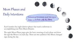 manifest your moon dreams workbook for the cancer lunation