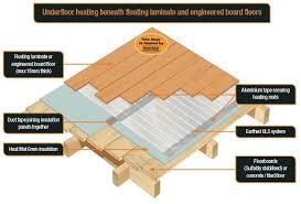 underfloor heating with laminate flooring dasmu us