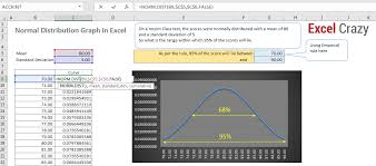 Bell Curve Excel Template Learn How To Create Normal Distribution Graph In Excel Gaussian