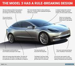electric cars tesla the risks in tesla u0027s latest financial filings make for terrifying