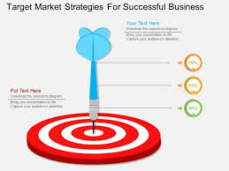 target market strategies for successful business powerpoint