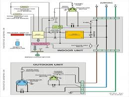 janitrol thermostat wiring diagram dolgular com