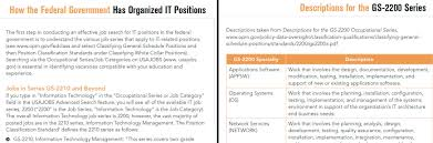 Resume And Job Search Services by Difference Between Contractor It Specialist Resume And Federal