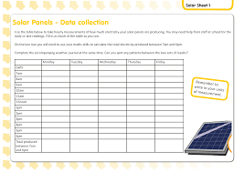 Calculate Your Carbon Footprint Worksheet Sunny Schools Solaraid