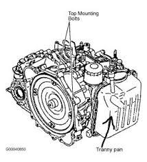 2004 hyundai accent transmission recall 2001 hyundai elantra where is the transmission fileter