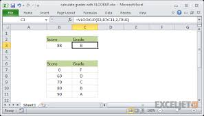 how to make a calculation table in excel excel formula calculate grades with vlookup exceljet