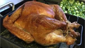 what time should thanksgiving dinner be eaten