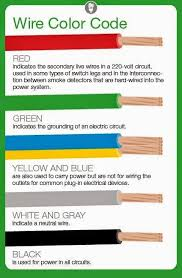 electrical wire color codes electrical technology pinterest
