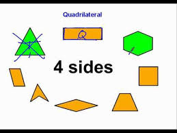 3 g 1 geometry quadrilaterals polygons assessment teach