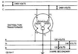 480 volt to 240 single phase transformer wiring diagram wiring