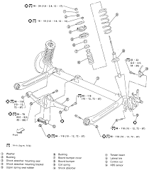 nissan maxima wheel bearing repair guides rear suspension torsion beam lateral link and